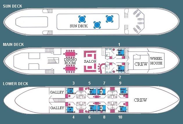 La Bella Vita's Deck Plan